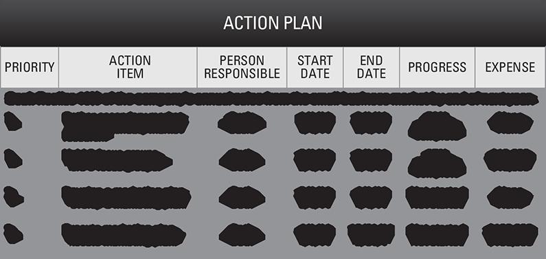 how to build plan priorities  goals  u0026 kpis