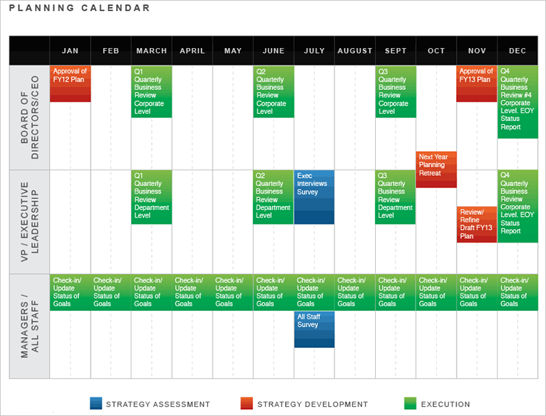 Sample Planning Calendar | 4 Phase Guide To Strategic Planning Process Basics Onstrategy