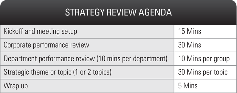 strategic planning meeting agenda