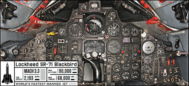 Dashboard of the World's fastest manned jet