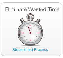 Eliminate Wasted Time