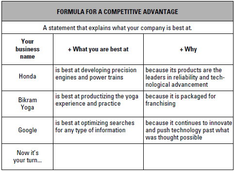 advantage and disadvantage of questionnaire 5 identify the advantages and disadvantages of the observation, structured questionnaire, and diary job analysis methods advantages of the observation method are that the analyst can collect firsthand 56.