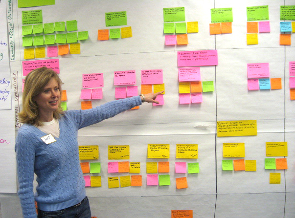 All About The Affinity Diagram Strategy Tools Resources