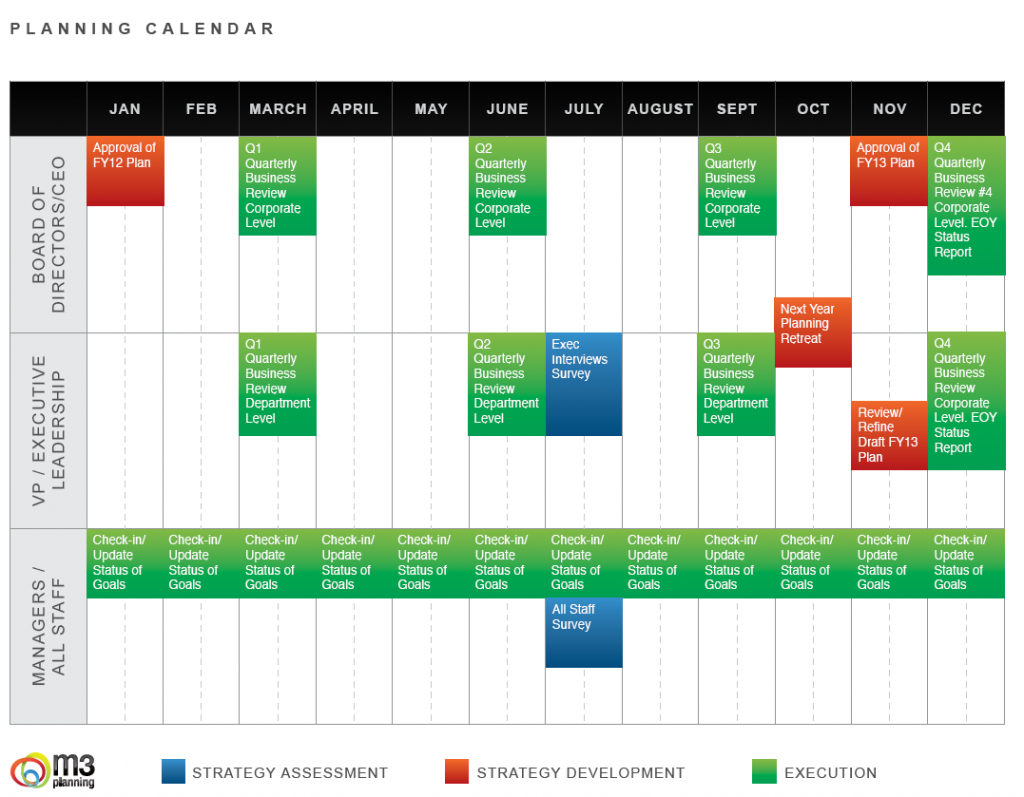 what is included in a strategic planning template With strategic planning calendar template