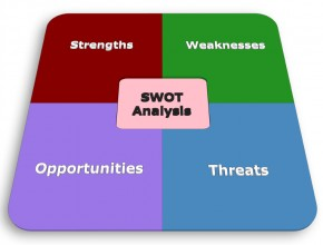 Strategy Execution Tips: Turn Weaknesses into Strengths by Updating Your SWOT