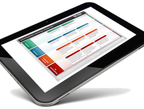 Why You Should Consider Using Strategic Planning Software