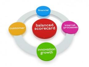 Scoring Your Progress with a Scorecard