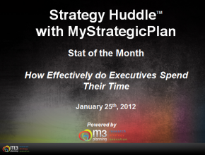 Strategy Stat: How Executives who Execute Spend Their Time (4 mins)