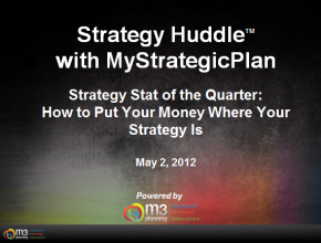 How to put your money where your strategy is (1 min)