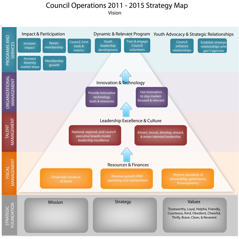advocacy as a strategy of sbcc As the primary focus of this document is to map the pathways of sbcc, greater attention has been given to sbcc delivery strategies which include community and social mobilization, bcc, and advocacy in addition there is a wide range of non-communication strategies that can promote or enable improved miycn practices.