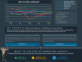 VOS-Infographic-May2014-FINAL_Page_1