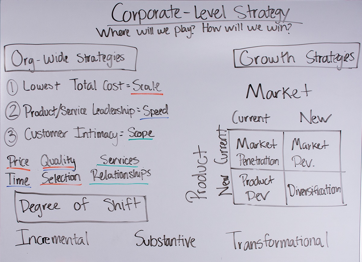 business level strategy of toyota Early career mid-career senior career board level  strategy strategic  alignment corporate innovation  it reported that toyota was named the most  admired motor vehicle manufacturer in the world in 1997, 1998 and 1999 as well  as  more recently, fortune ranked toyota as top automobile manufacturer in the  world.