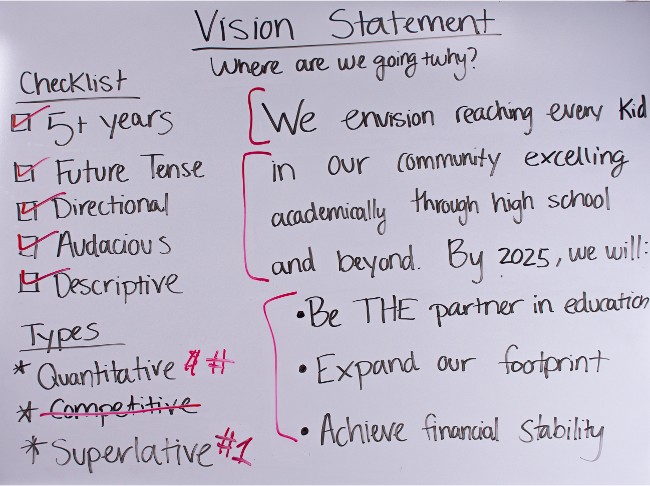 A great vision statement