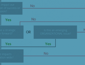 Strategic or Not? Get the downloadable flow chart template by Washoe County